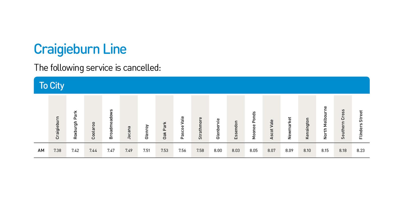 Friday 4 September Cancellations Craigieburn