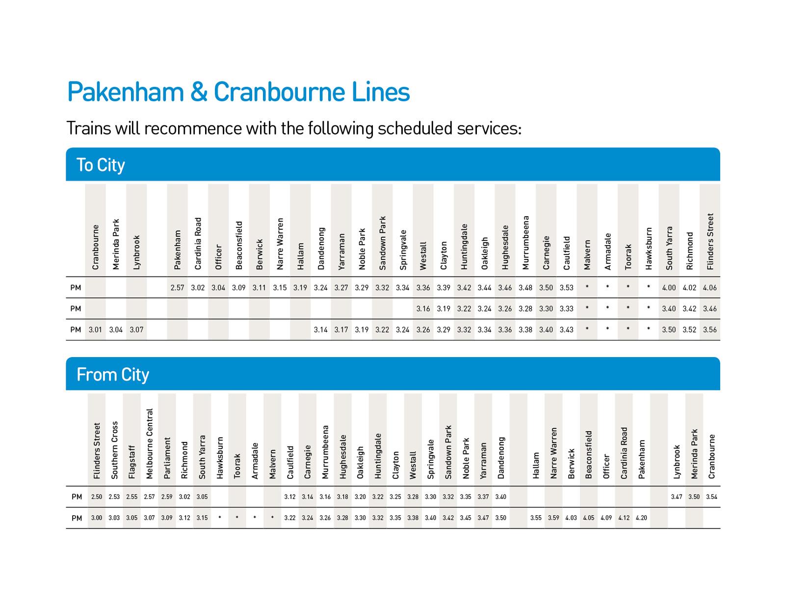 Friday 4 September Pakenham Cranbourne First