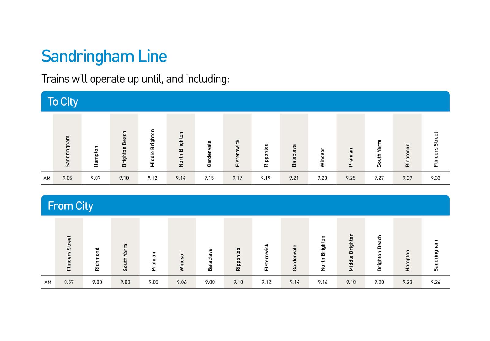 Friday 4 September Sandringham Last
