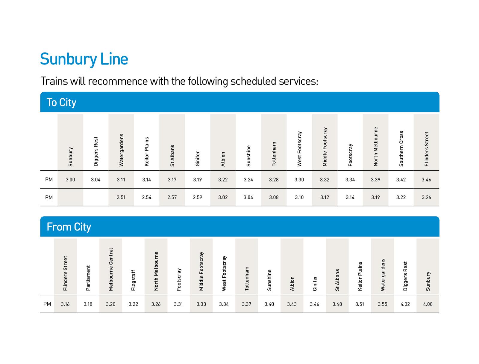 Friday 4 September Sunbury First