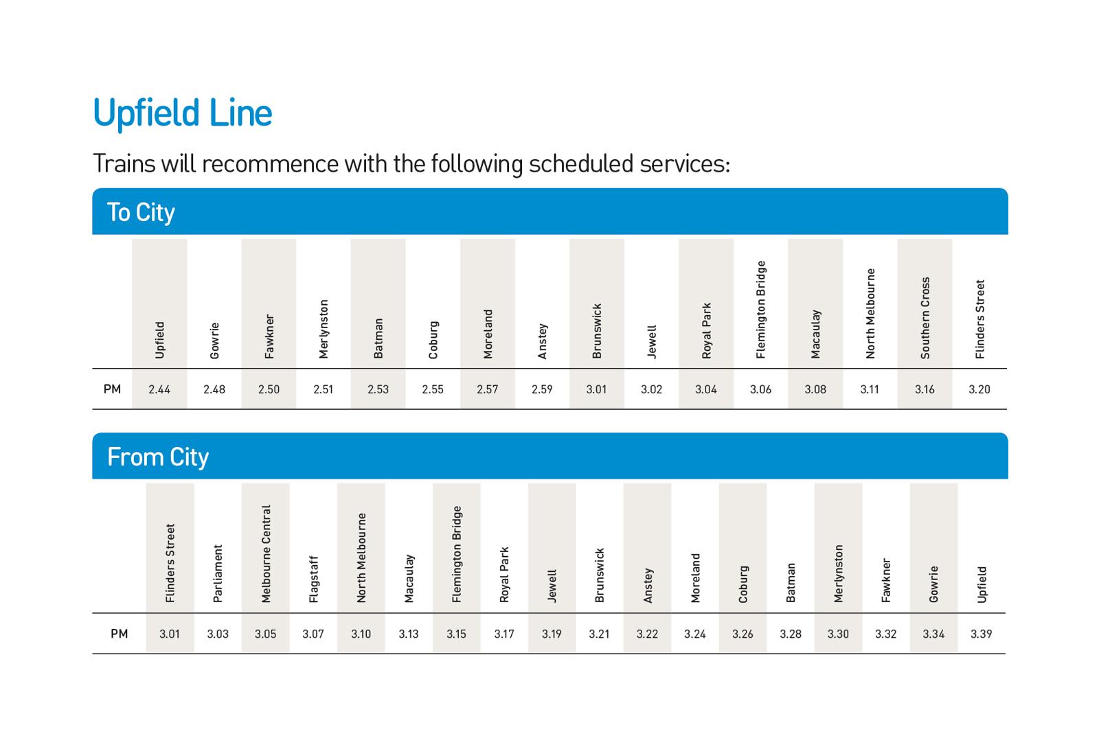 Upfield First Services